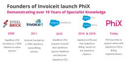 PhiX CPQ and Billing Experts